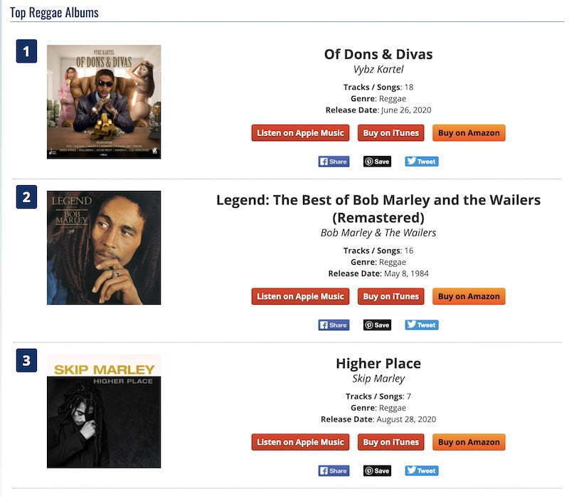 """Vybz Kartel's """"Of Dons & Divas"""" Rise To No. 1 On iTunes Chart Despite Appeal Court"""